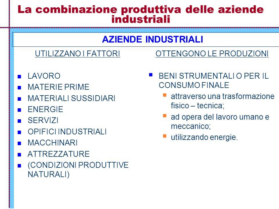 La combinazione produttiva delle aziende industriali UTILIZZANO I FATTORI LAVORO MATERIE PRIME MATERIALI SUSSIDIARI ENERGIE SERVIZI OPIFICI INDUSTRIALI MACCHINARI ATTREZZATURE (CONDIZIONI PRODUTTIVE NATURALI) OTTENGONO LE PRODUZIONI  BENI STRUMENTALI O PER IL CONSUMO FINALE  attraverso una trasformazione fisico – tecnica;  ad opera del lavoro umano e meccanico;  utilizzando energie.