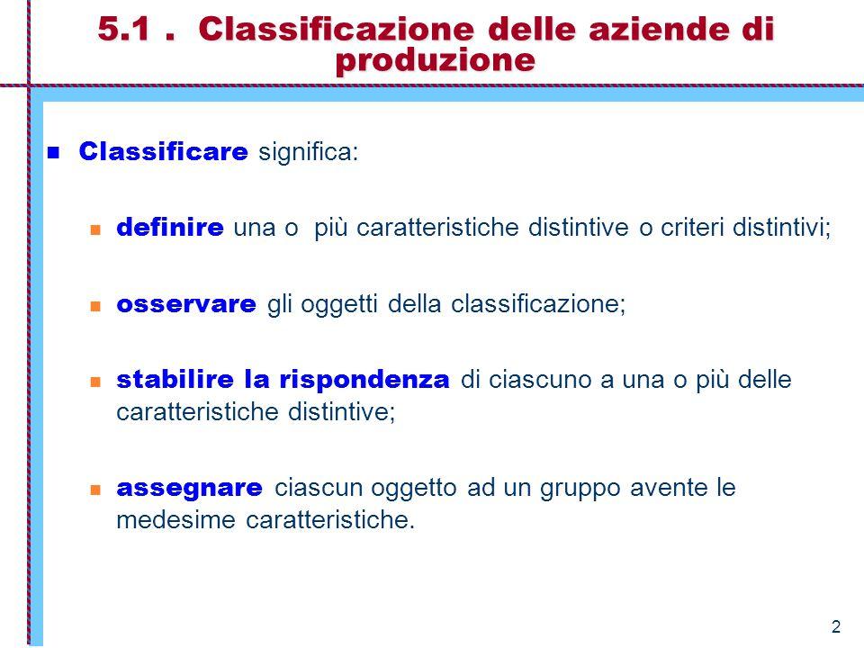 2 5.1. Classificazione delle aziende di produzione Classificare significa: definire una o più caratteristiche distintive o criteri distintivi; osserva