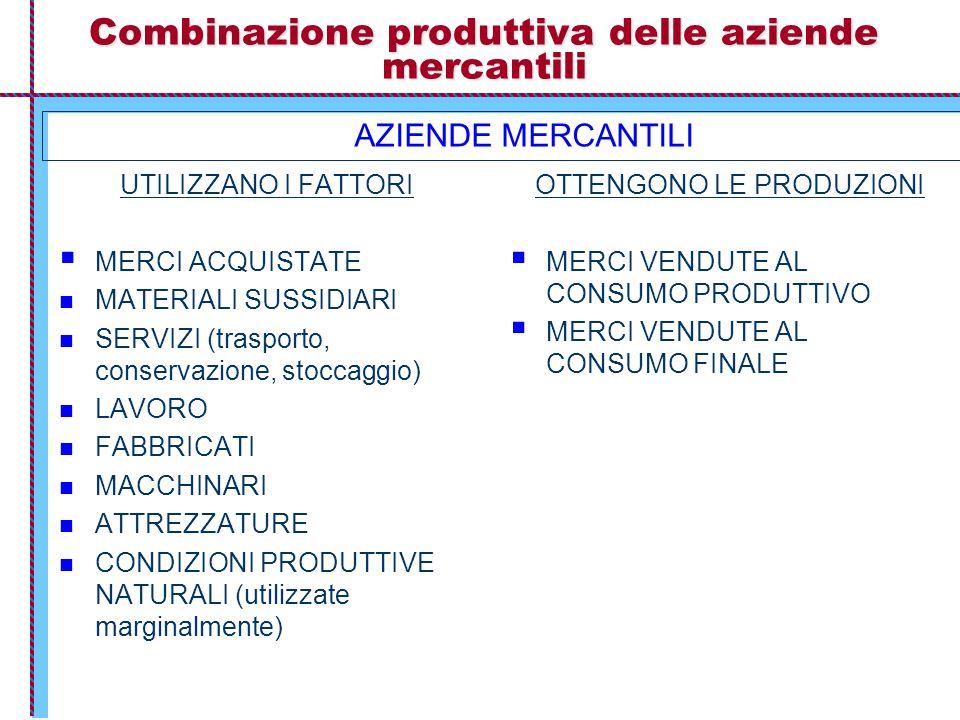 Combinazione produttiva delle aziende mercantili UTILIZZANO I FATTORI  MERCI ACQUISTATE MATERIALI SUSSIDIARI SERVIZI (trasporto, conservazione, stoccaggio) LAVORO FABBRICATI MACCHINARI ATTREZZATURE CONDIZIONI PRODUTTIVE NATURALI (utilizzate marginalmente) OTTENGONO LE PRODUZIONI  MERCI VENDUTE AL CONSUMO PRODUTTIVO  MERCI VENDUTE AL CONSUMO FINALE AZIENDE MERCANTILI