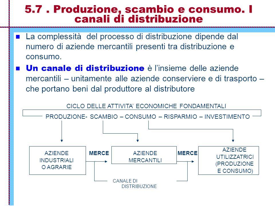 5.7. Produzione, scambio e consumo. I canali di distribuzione La complessità del processo di distribuzione dipende dal numero di aziende mercantili pr