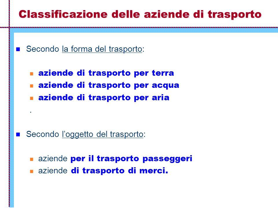 Classificazione delle aziende di trasporto Secondo la forma del trasporto: aziende di trasporto per terra aziende di trasporto per acqua aziende di trasporto per aria.