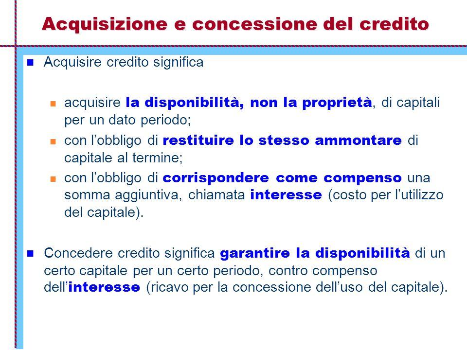 Acquisizione e concessione del credito Acquisire credito significa acquisire la disponibilità, non la proprietà, di capitali per un dato periodo; con l'obbligo di restituire lo stesso ammontare di capitale al termine; con l'obbligo di corrispondere come compenso una somma aggiuntiva, chiamata interesse (costo per l'utilizzo del capitale).