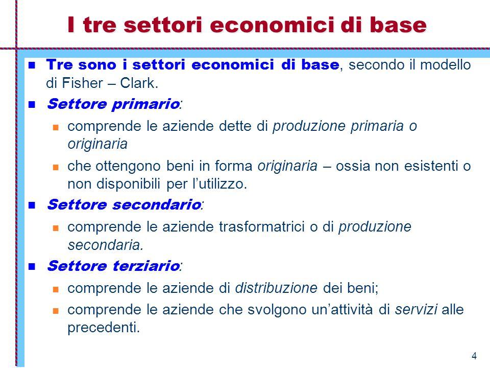 4 I tre settori economici di base Tre sono i settori economici di base, secondo il modello di Fisher – Clark. Settore primario : comprende le aziende
