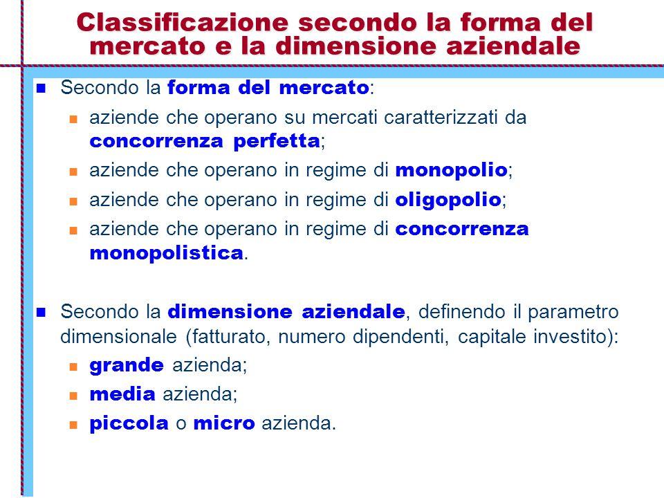 Classificazione secondo la forma del mercato e la dimensione aziendale Secondo la forma del mercato : aziende che operano su mercati caratterizzati da