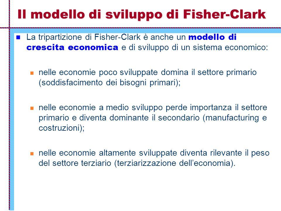 Il modello di sviluppo di Fisher-Clark La tripartizione di Fisher-Clark è anche un modello di crescita economica e di sviluppo di un sistema economico