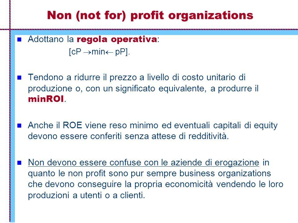 Non (not for) profit organizations Adottano la regola operativa : [cP  min  pP]. Tendono a ridurre il prezzo a livello di costo unitario di produzio
