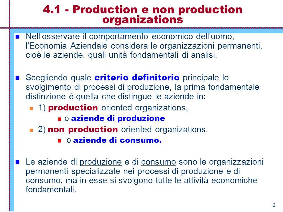 2 4.1 - Production e non production organizations Nell'osservare il comportamento economico dell'uomo, l'Economia Aziendale considera le organizzazioni permanenti, cioè le aziende, quali unità fondamentali di analisi.