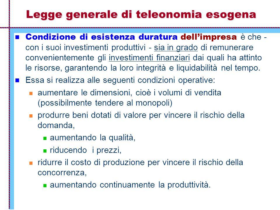 Legge generale di teleonomia esogena Condizione di esistenza duratura dell'impresa è che - con i suoi investimenti produttivi - sia in grado di remune