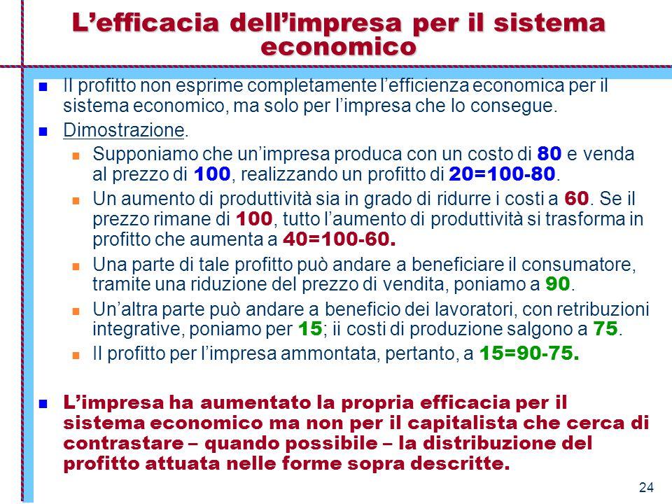24 L'efficacia dell'impresa per il sistema economico Il profitto non esprime completamente l'efficienza economica per il sistema economico, ma solo pe