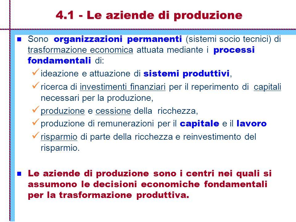 4.1 - Le aziende di produzione Sono  organizzazioni permanenti (sistemi socio tecnici) di trasformazione economica attuata mediante i processi fondam