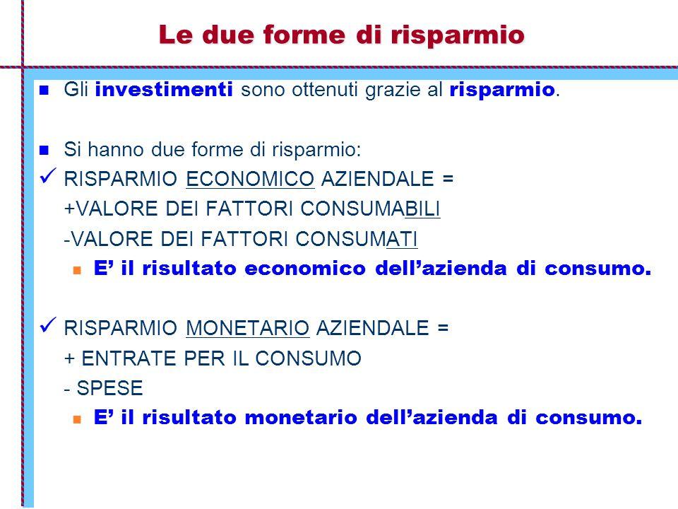 Le due forme di risparmio Gli investimenti sono ottenuti grazie al risparmio. Si hanno due forme di risparmio: RISPARMIO ECONOMICO AZIENDALE = +VALORE