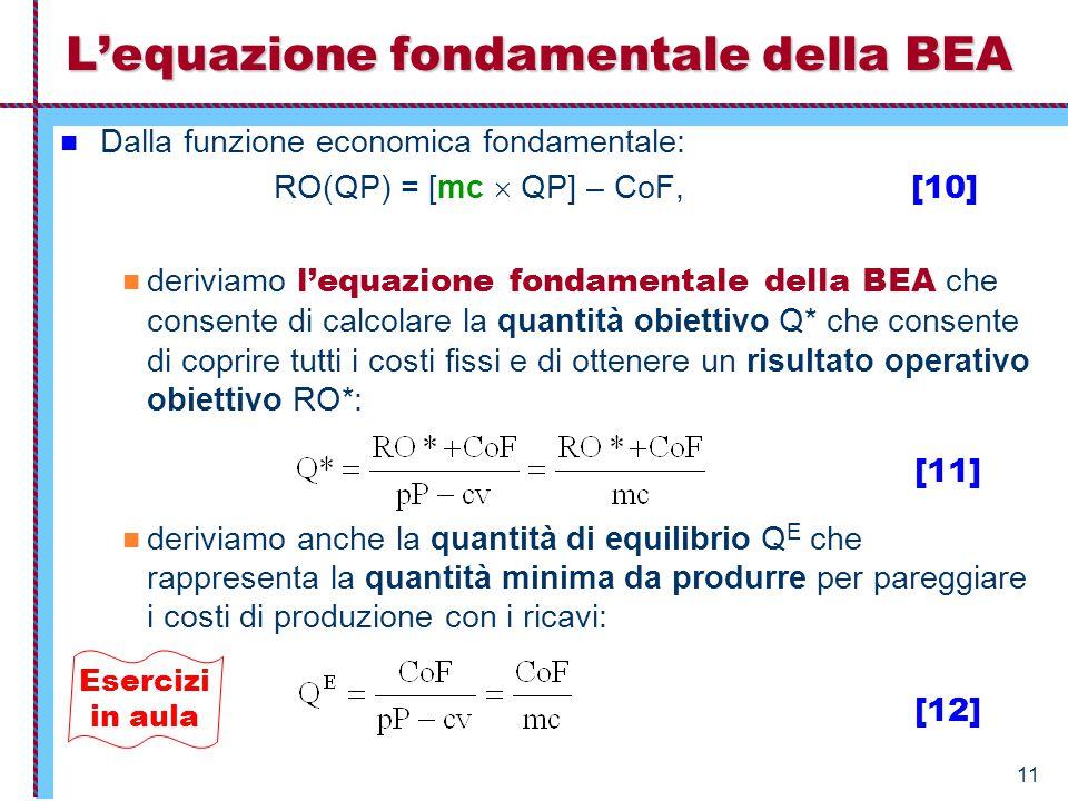 11 L'equazione fondamentale della BEA Dalla funzione economica fondamentale: RO(QP) = [mc  QP] – CoF, [10] deriviamo l'equazione fondamentale della B