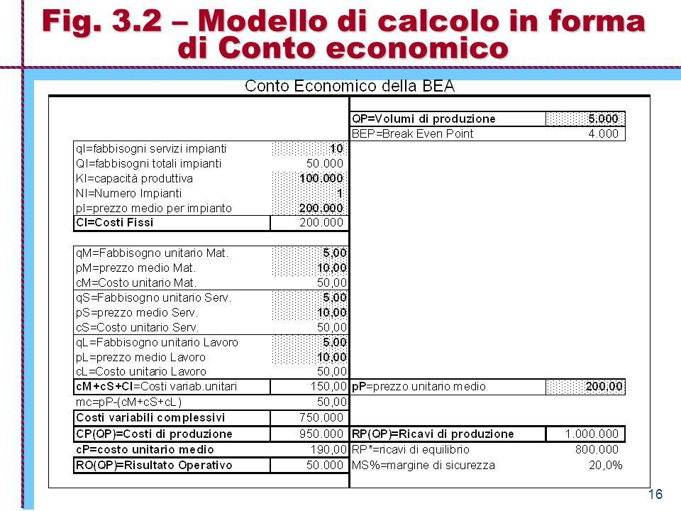 16 Fig. 3.2 – Modello di calcolo in forma di Conto economico