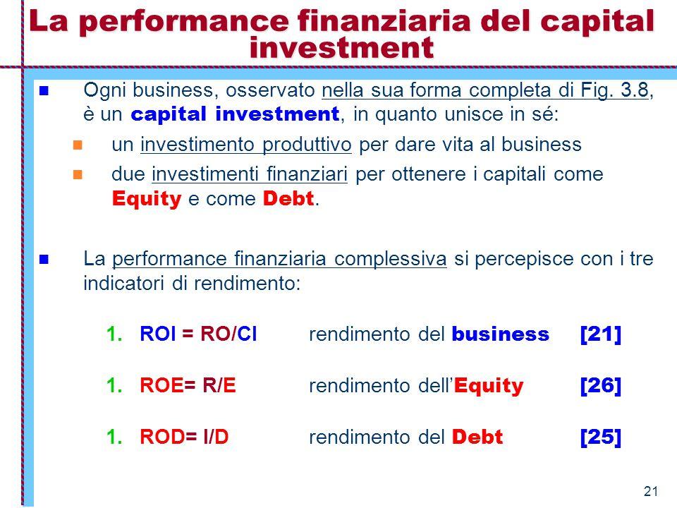 22 Legge generale dei rendimenti o relazione finanziaria fondamentale o di Modigliani-Miller): il ROE è funzione di ROI e di ROD secondo il modello perfetto: ROE = [ROI + (SPREAD  DER)] (1-tax) [27] essendo: SPREAD = [ROI – ROD], DER = [D/E] (Debit Equity Ratio) o leva finanziaria tax l'aliquota media di imposta (supposta costante).