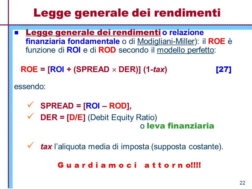 23 Scriviamo la precedente : ROE = [ROI + SPREAD DER] (1-tax) nella forma equivalente, trascurando le imposte: D ROE - ROI = [(ROI – ROD) ––] E Osserviamo che se il business è in grado di ottenere un ROI maggiore del rendimento spettante al capitalista- finanziatore (ROD), allora il capitalista- imprenditore realizza un ROE maggiore del ROI, in quanto il ROE è spinto in alto dalla leva finanziaria con un fattore moltiplicativo pari al DER.