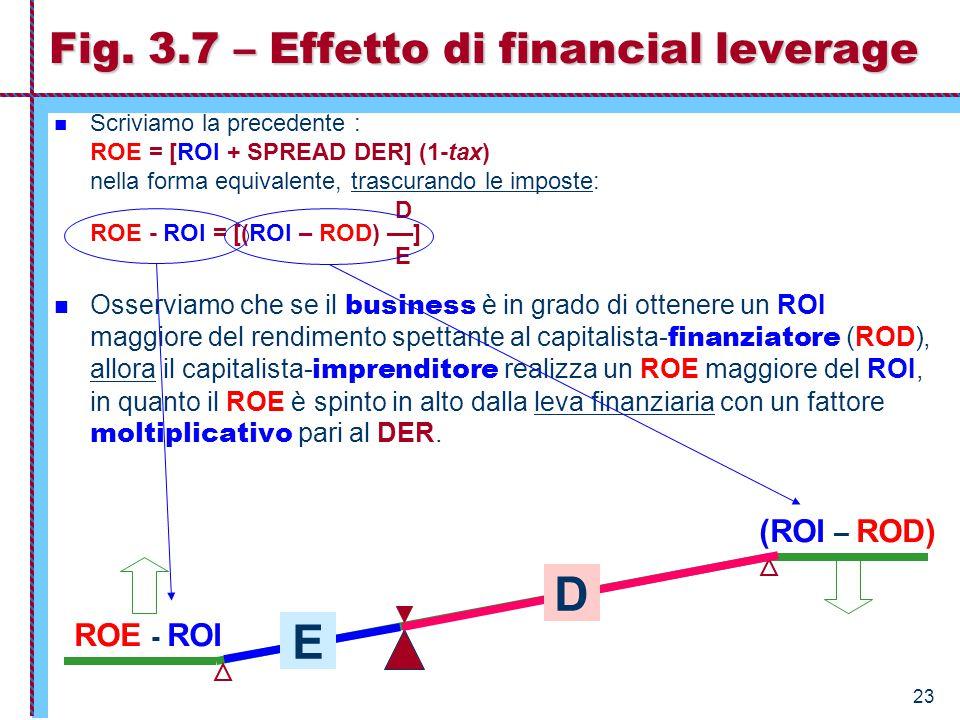 23 Scriviamo la precedente : ROE = [ROI + SPREAD DER] (1-tax) nella forma equivalente, trascurando le imposte: D ROE - ROI = [(ROI – ROD) ––] E Osserv