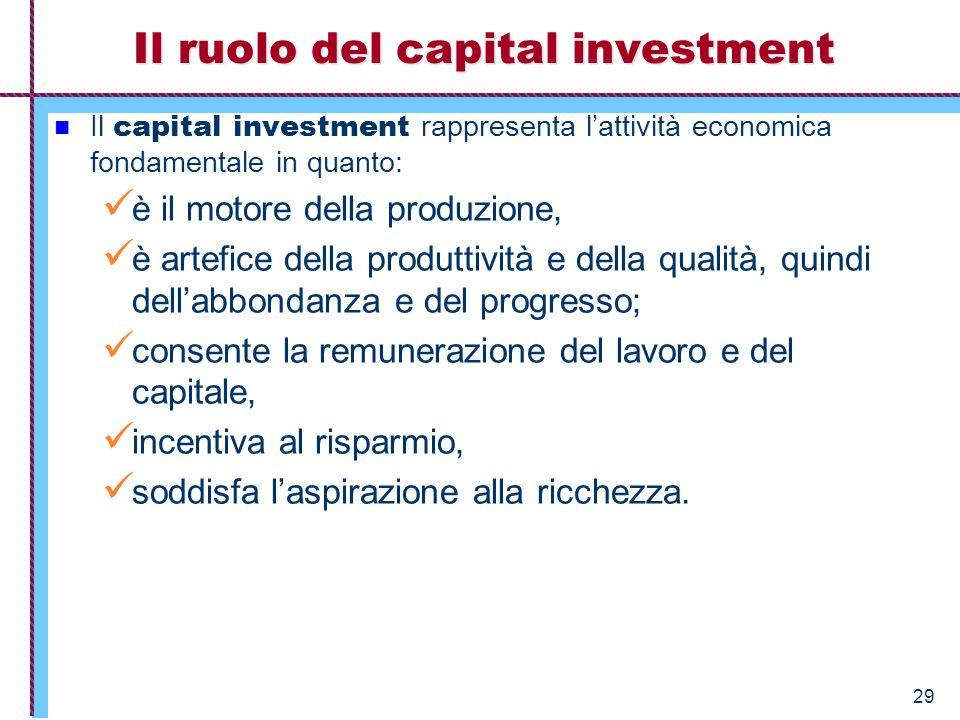 29 Il capital investment rappresenta l'attività economica fondamentale in quanto: è il motore della produzione, è artefice della produttività e della
