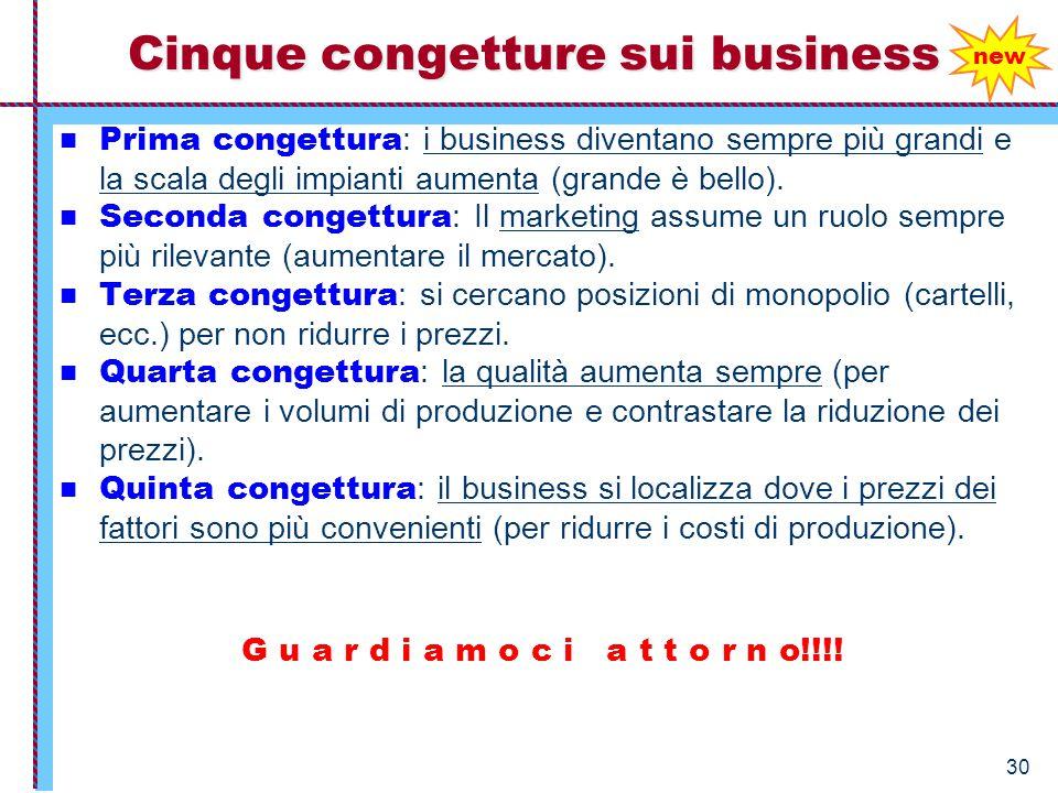 30 Cinque congetture sui business Prima congettura : i business diventano sempre più grandi e la scala degli impianti aumenta (grande è bello). Second