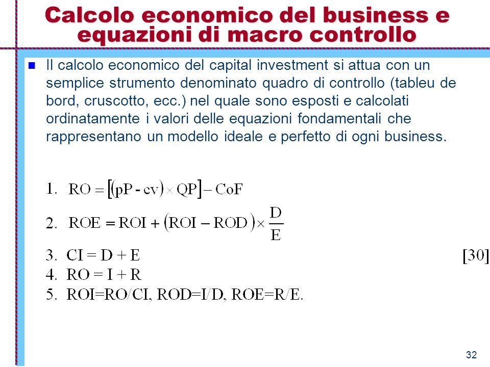 32 Calcolo economico del business e equazioni di macro controllo Il calcolo economico del capital investment si attua con un semplice strumento denomi