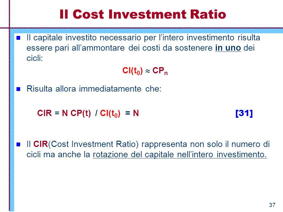 37 Il capitale investito necessario per l'intero investimento risulta essere pari all'ammontare dei costi da sostenere in uno dei cicli: CI(t 0 )  CP