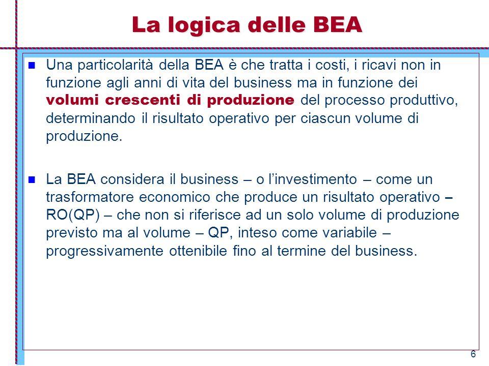6 La logica delle BEA Una particolarità della BEA è che tratta i costi, i ricavi non in funzione agli anni di vita del business ma in funzione dei vol