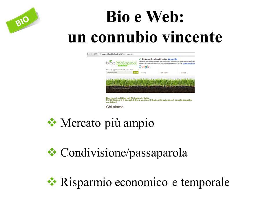 Bio e Web: un connubio vincente  Mercato più ampio  Condivisione/passaparola  Risparmio economico e temporale