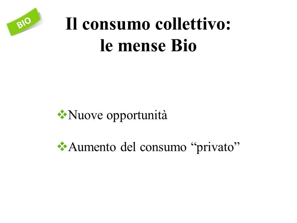 Il consumo collettivo: le mense Bio  Nuove opportunità  Aumento del consumo privato