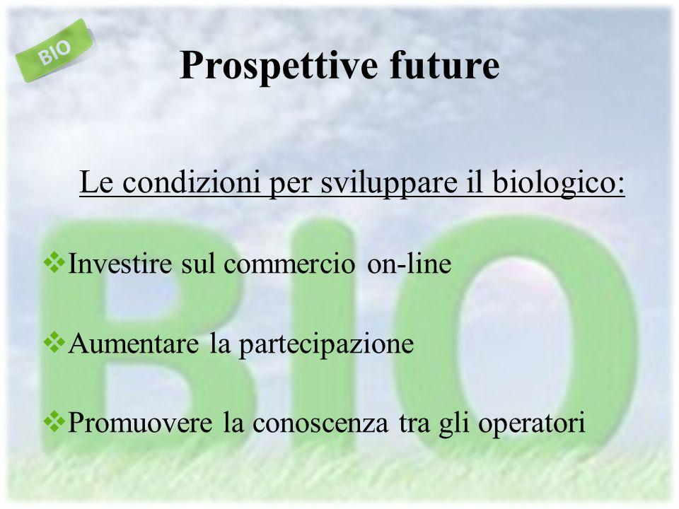 Prospettive future Le condizioni per sviluppare il biologico:  Investire sul commercio on-line  Aumentare la partecipazione  Promuovere la conoscenza tra gli operatori