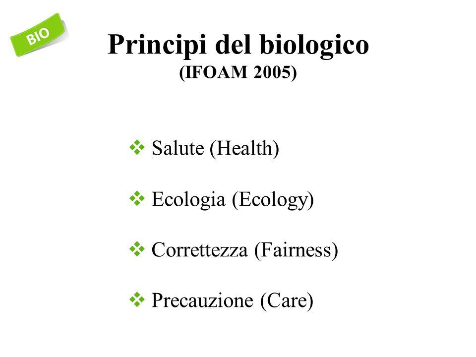 Principi del biologico (IFOAM 2005)  Salute (Health)  Ecologia (Ecology)  Correttezza (Fairness)  Precauzione (Care)