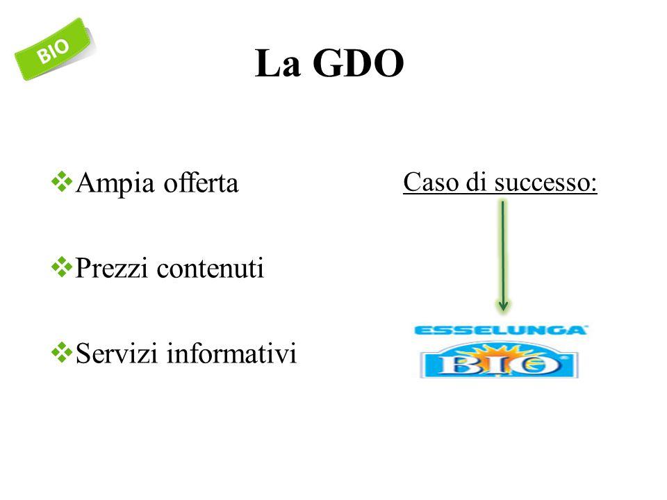 La GDO  Ampia offerta  Prezzi contenuti  Servizi informativi Caso di successo: