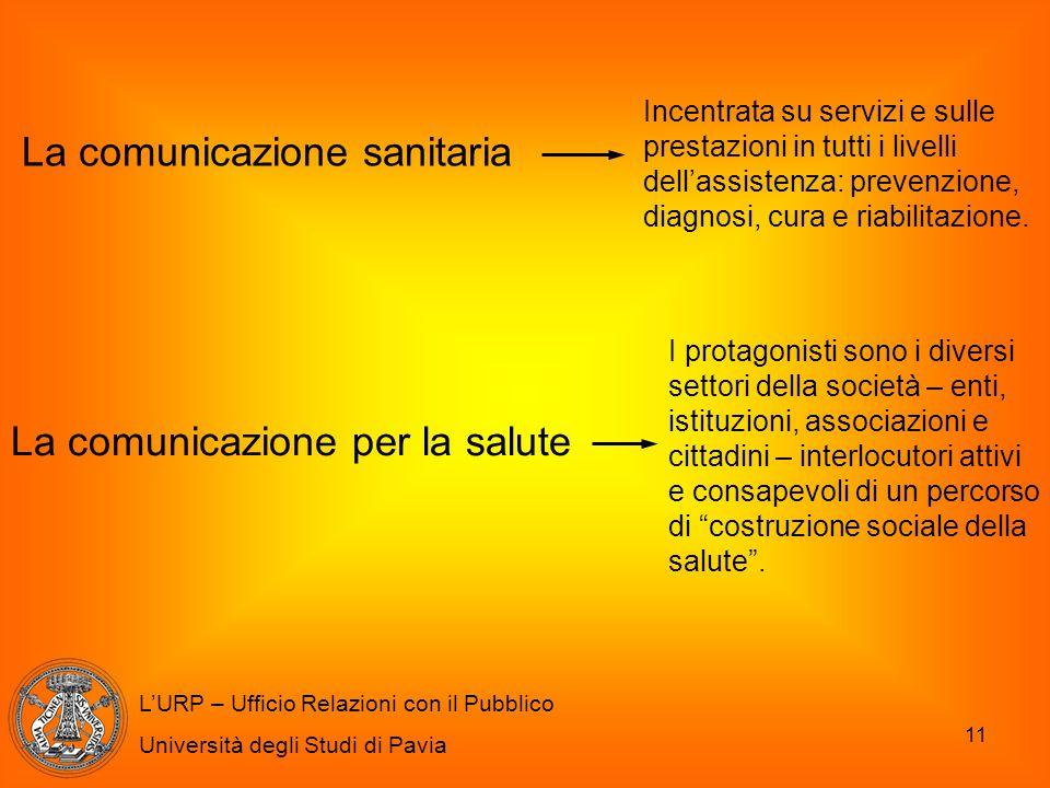 11 L'URP – Ufficio Relazioni con il Pubblico Università degli Studi di Pavia La comunicazione sanitaria Incentrata su servizi e sulle prestazioni in t