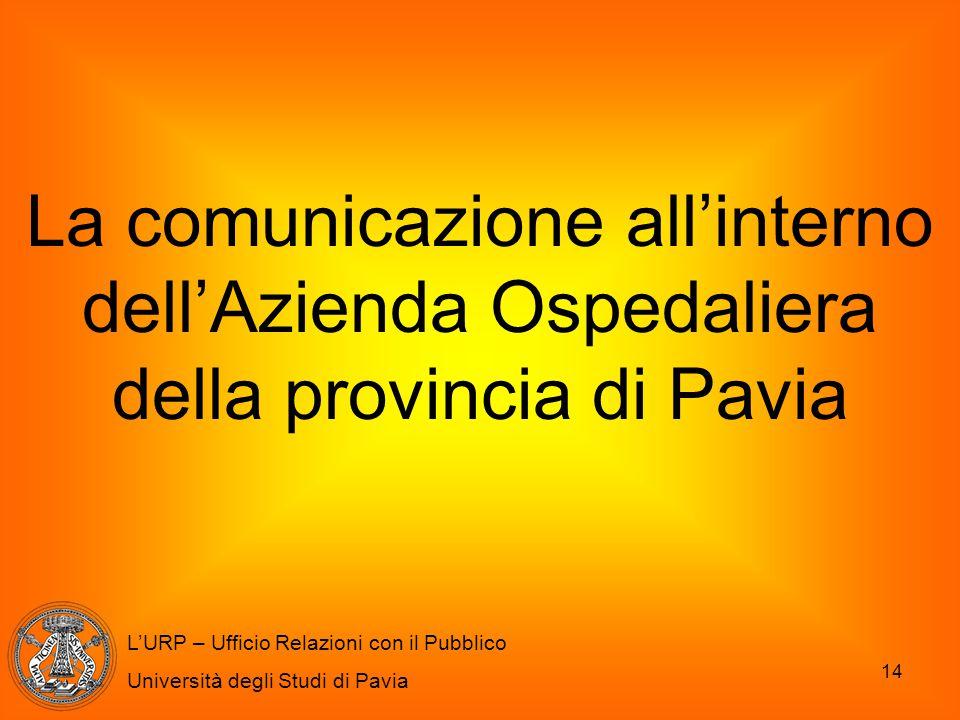 14 L'URP – Ufficio Relazioni con il Pubblico Università degli Studi di Pavia La comunicazione all'interno dell'Azienda Ospedaliera della provincia di