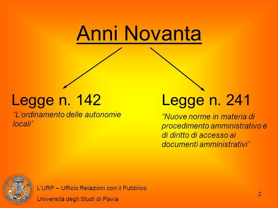 """2 Anni Novanta Legge n. 142 Legge n. 241 """"L'ordinamento delle autonomie locali"""" """"Nuove norme in materia di procedimento amministrativo e di diritto di"""