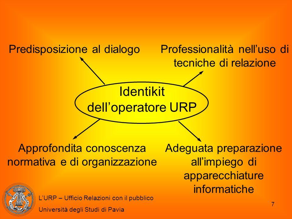 7 L'URP – Ufficio Relazioni con il pubblico Università degli Studi di Pavia Identikit dell'operatore URP Predisposizione al dialogoProfessionalità nel