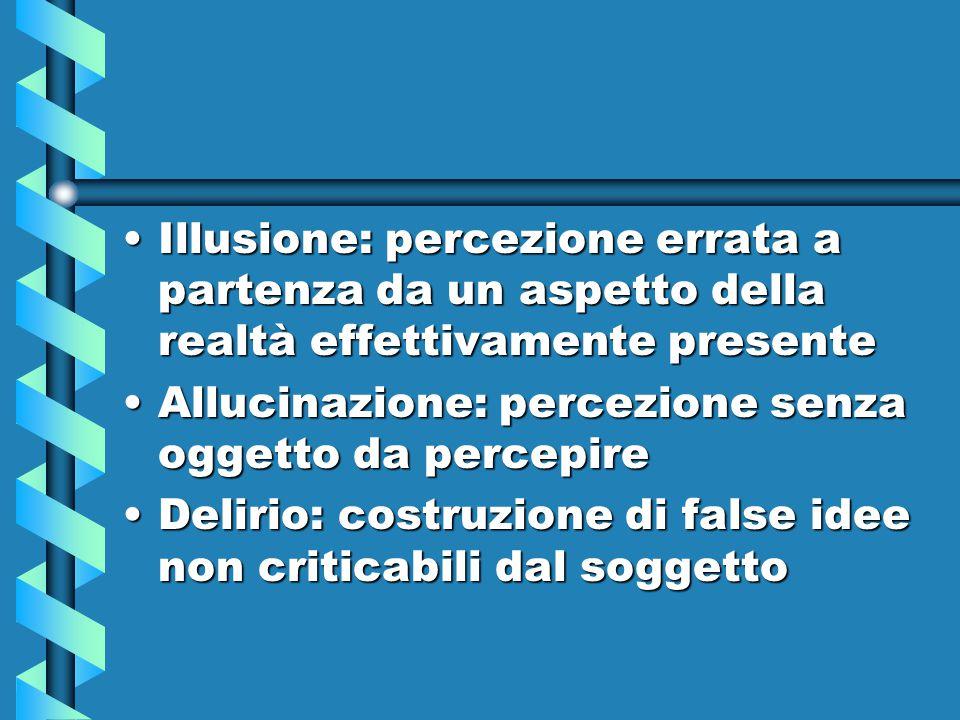 Illusione: percezione errata a partenza da un aspetto della realtà effettivamente presenteIllusione: percezione errata a partenza da un aspetto della
