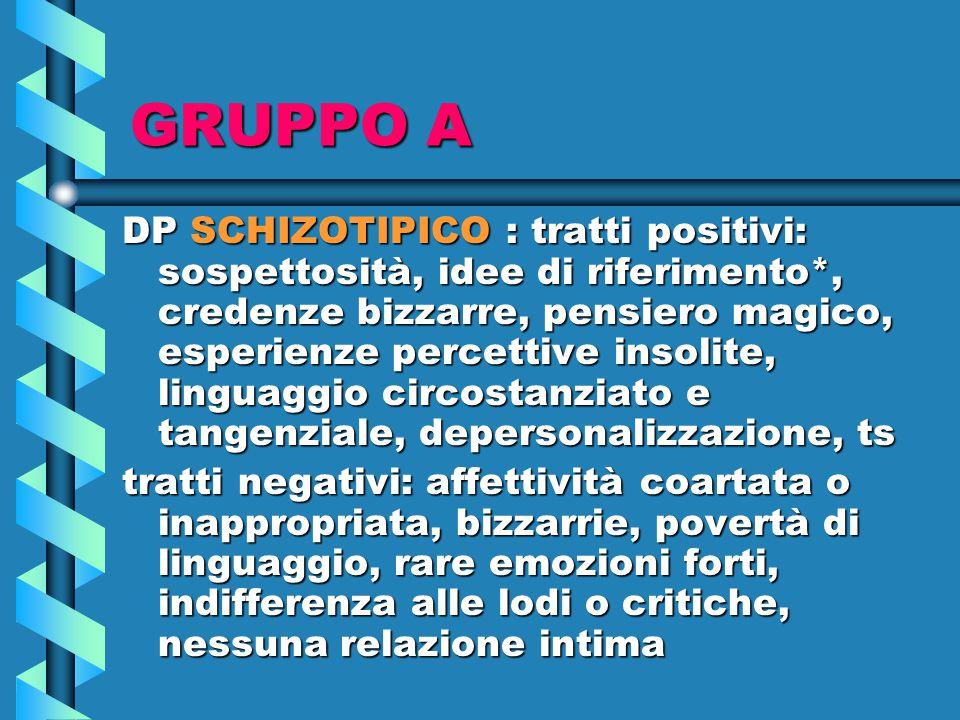 GRUPPO A DP SCHIZOTIPICO : tratti positivi: sospettosità, idee di riferimento*, credenze bizzarre, pensiero magico, esperienze percettive insolite, li