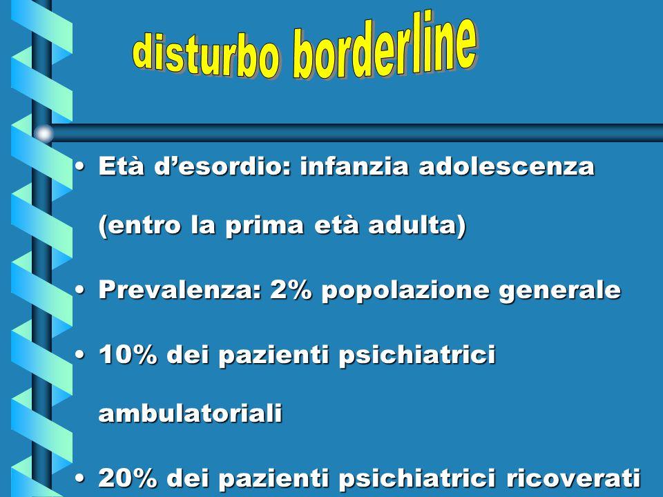 Età d'esordio: infanzia adolescenza (entro la prima età adulta)Età d'esordio: infanzia adolescenza (entro la prima età adulta) Prevalenza: 2% popolazi
