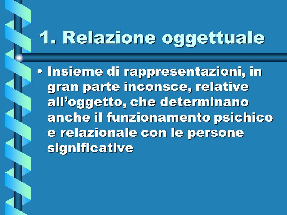 1. Relazione oggettuale Insieme di rappresentazioni, in gran parte inconsce, relative all'oggetto, che determinano anche il funzionamento psichico e r