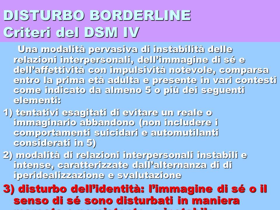 DISTURBO BORDERLINE Criteri del DSM IV Una modalità pervasiva di instabilità delle relazioni interpersonali, dell'immagine di sé e dell'affettività co