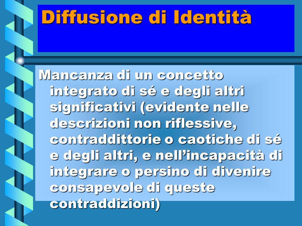 Diffusione di Identità Mancanza di un concetto integrato di sé e degli altri significativi (evidente nelle descrizioni non riflessive, contraddittorie