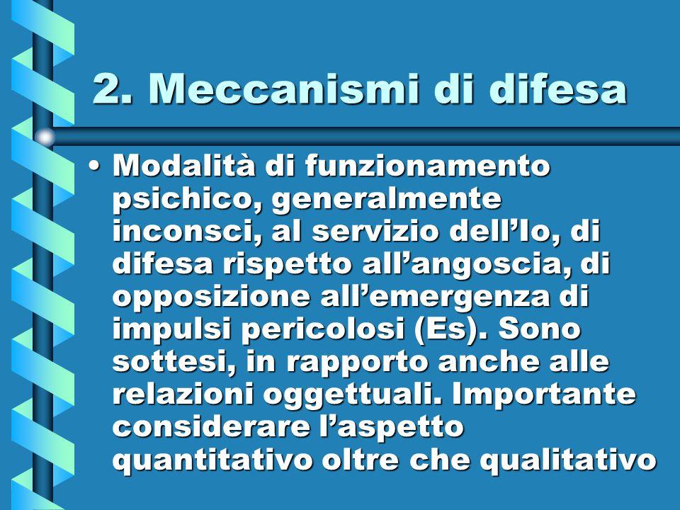2. Meccanismi di difesa Modalità di funzionamento psichico, generalmente inconsci, al servizio dell'Io, di difesa rispetto all'angoscia, di opposizion
