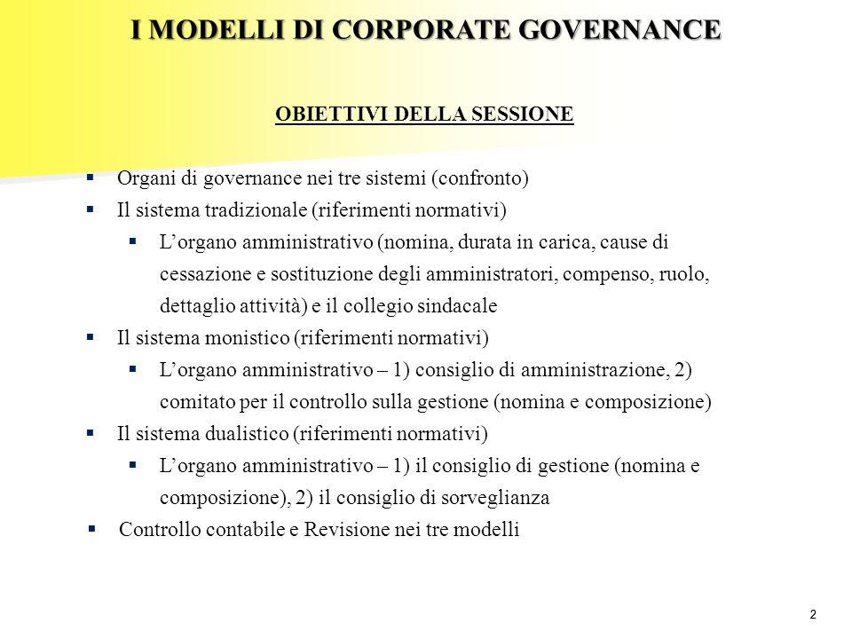 33 SISTEMA TRADIZIONALE SISTEMA DUALISTICO SISTEMA MONISTICO MODELLI DI CORPORATE GOVERNANCE - Organi di governance nei tre sistemi (confronto) Organi di governance nei tre sistemi