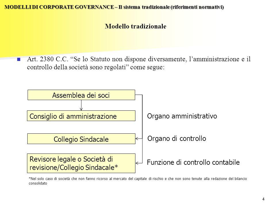 55 Nelle società che fanno ricorso al mercato del capitale di rischio il controllo contabile è obbligatoriamente effettuato da una società di revisione.