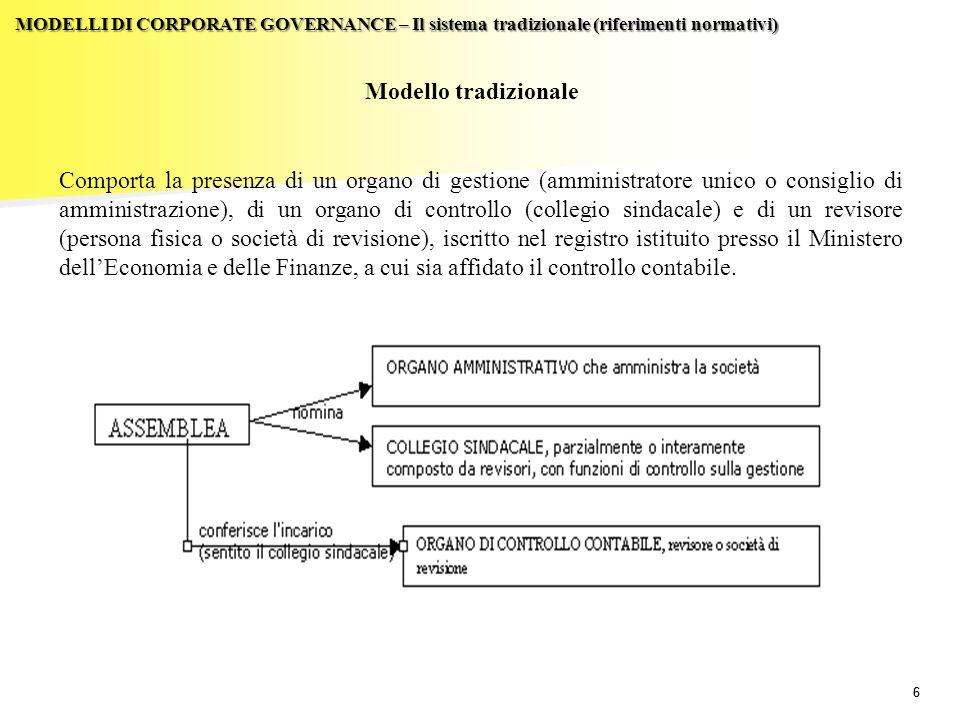 77 L organo amministrativo delle società per azioni può avere sia una struttura individuale, amministratore unico, sia una struttura collegiale, consiglio di amministrazione.