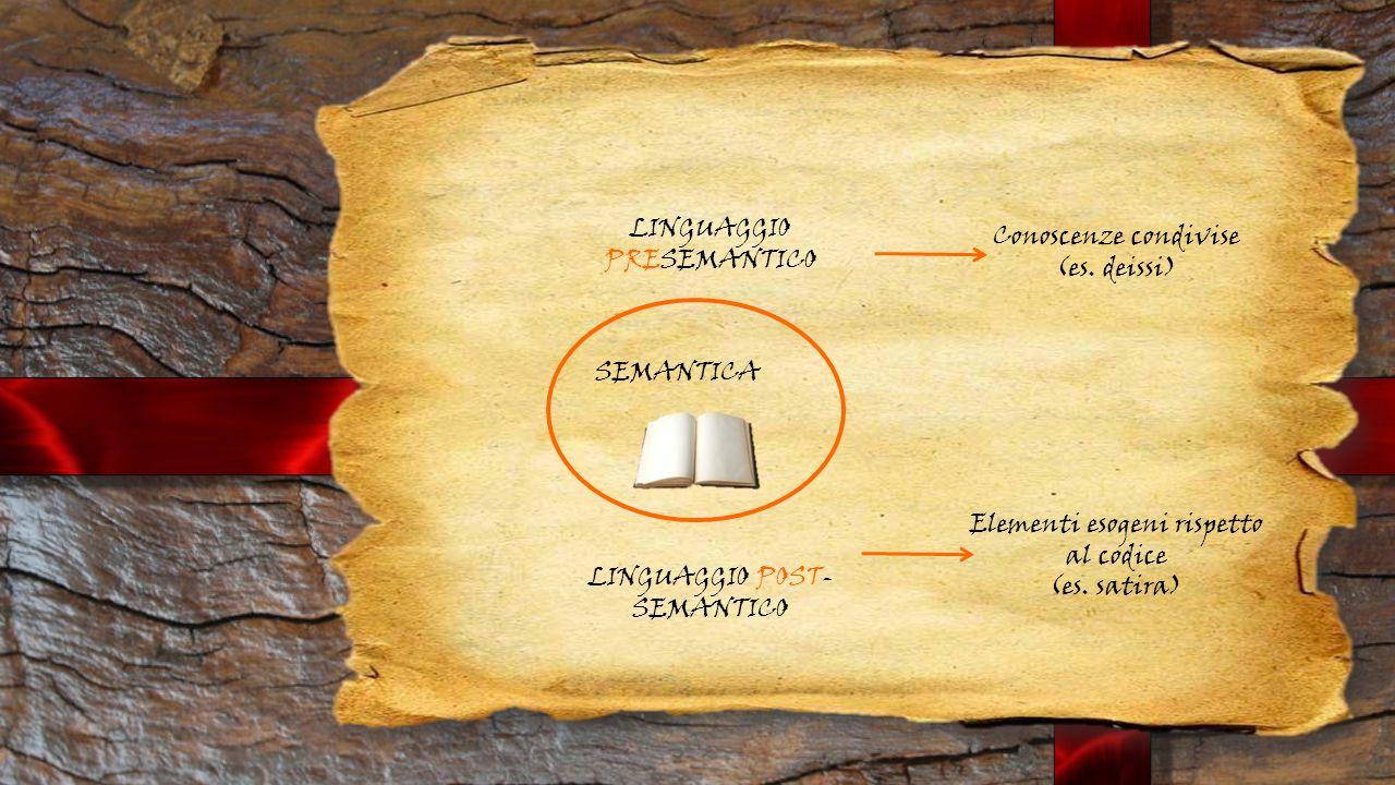 SEMANTICA LINGUAGGIO POST- SEMANTICO LINGUAGGIO PRESEMANTICO Conoscenze condivise (es. deissi) Elementi esogeni rispetto al codice (es. satira)