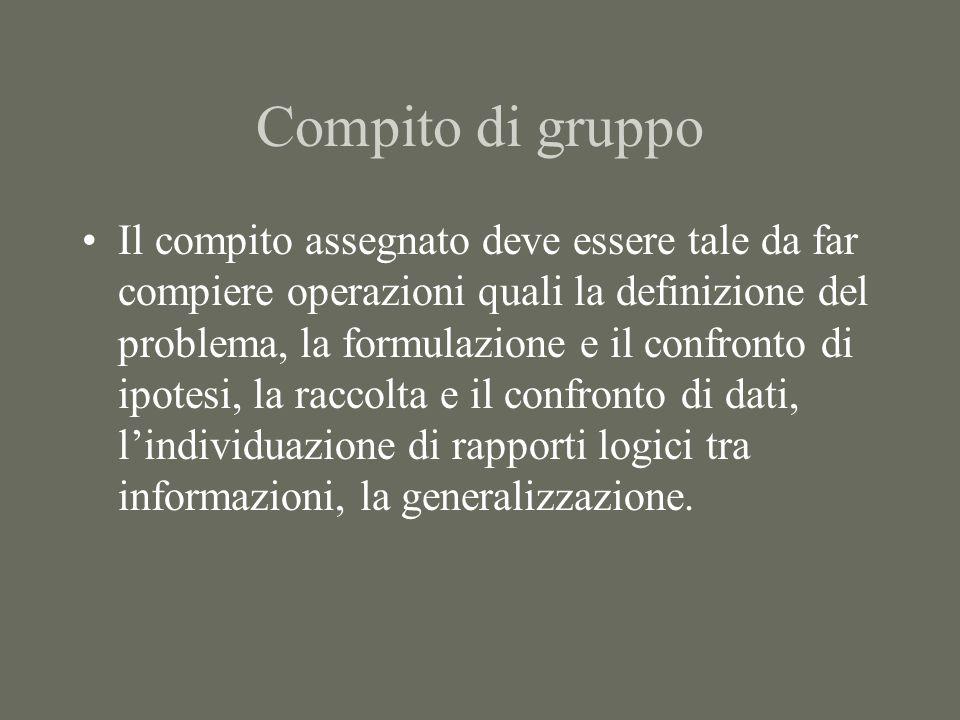 Compito di gruppo Il compito assegnato deve essere tale da far compiere operazioni quali la definizione del problema, la formulazione e il confronto di ipotesi, la raccolta e il confronto di dati, l'individuazione di rapporti logici tra informazioni, la generalizzazione.