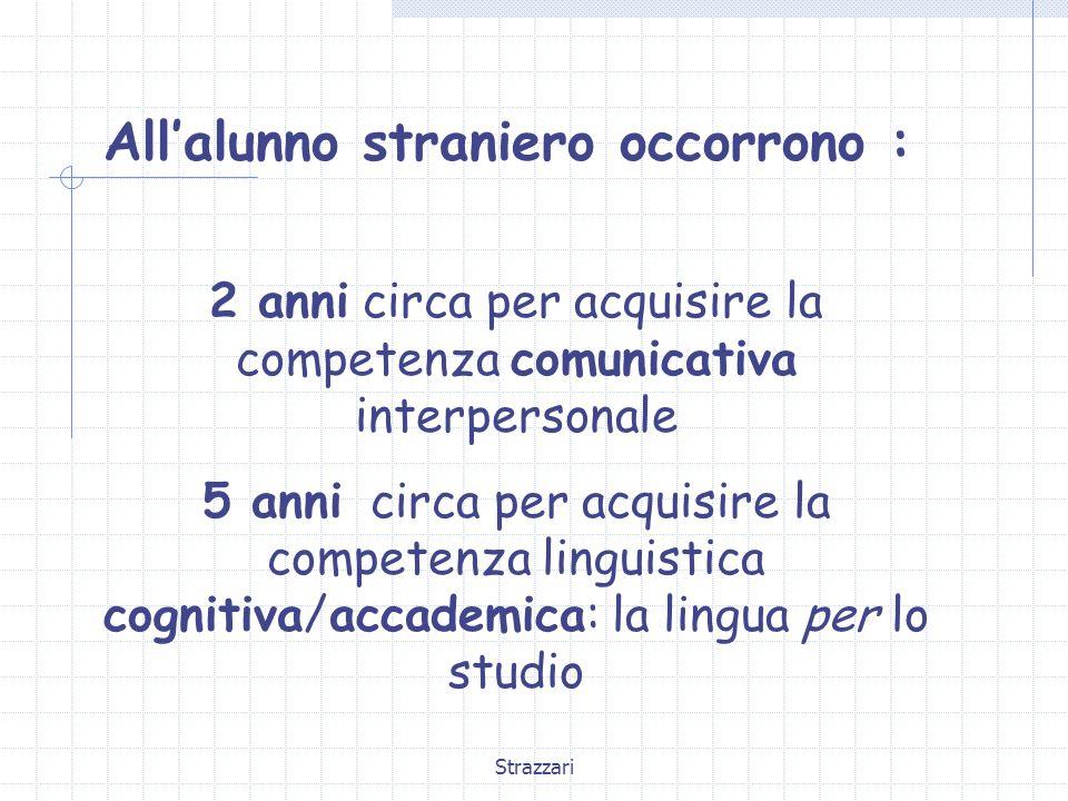 Strazzari All'alunno straniero occorrono : 2 anni circa per acquisire la competenza comunicativa interpersonale 5 anni circa per acquisire la competenza linguistica cognitiva/accademica: la lingua per lo studio