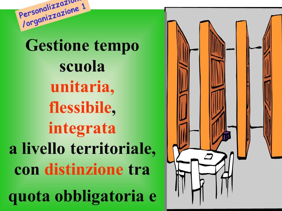 Gestione tempo scuola unitaria, flessibile, integrata a livello territoriale, con distinzione tra quota obbligatoria e facoltativa.