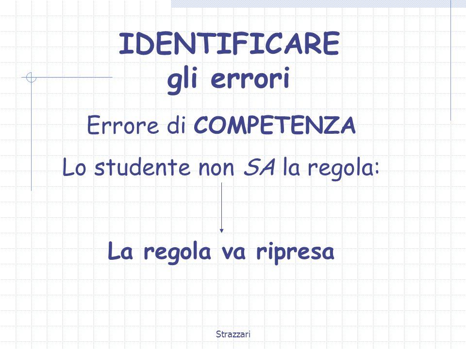 Strazzari Errore di PRODUZIONE Lo studente SA la regola ma sbaglia ad applicarla La regola non è ben fissata.