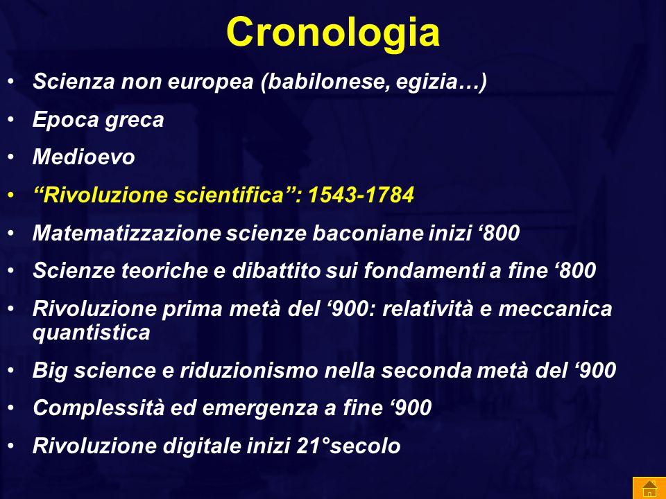 """Cronologia Scienza non europea (babilonese, egizia…) Epoca greca Medioevo """"Rivoluzione scientifica"""": 1543-1784 Matematizzazione scienze baconiane iniz"""